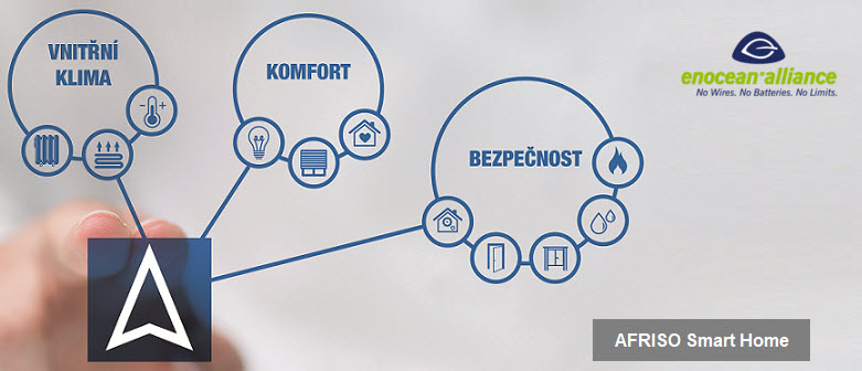 Afriso- tradiční německý výrobce regulační techniky