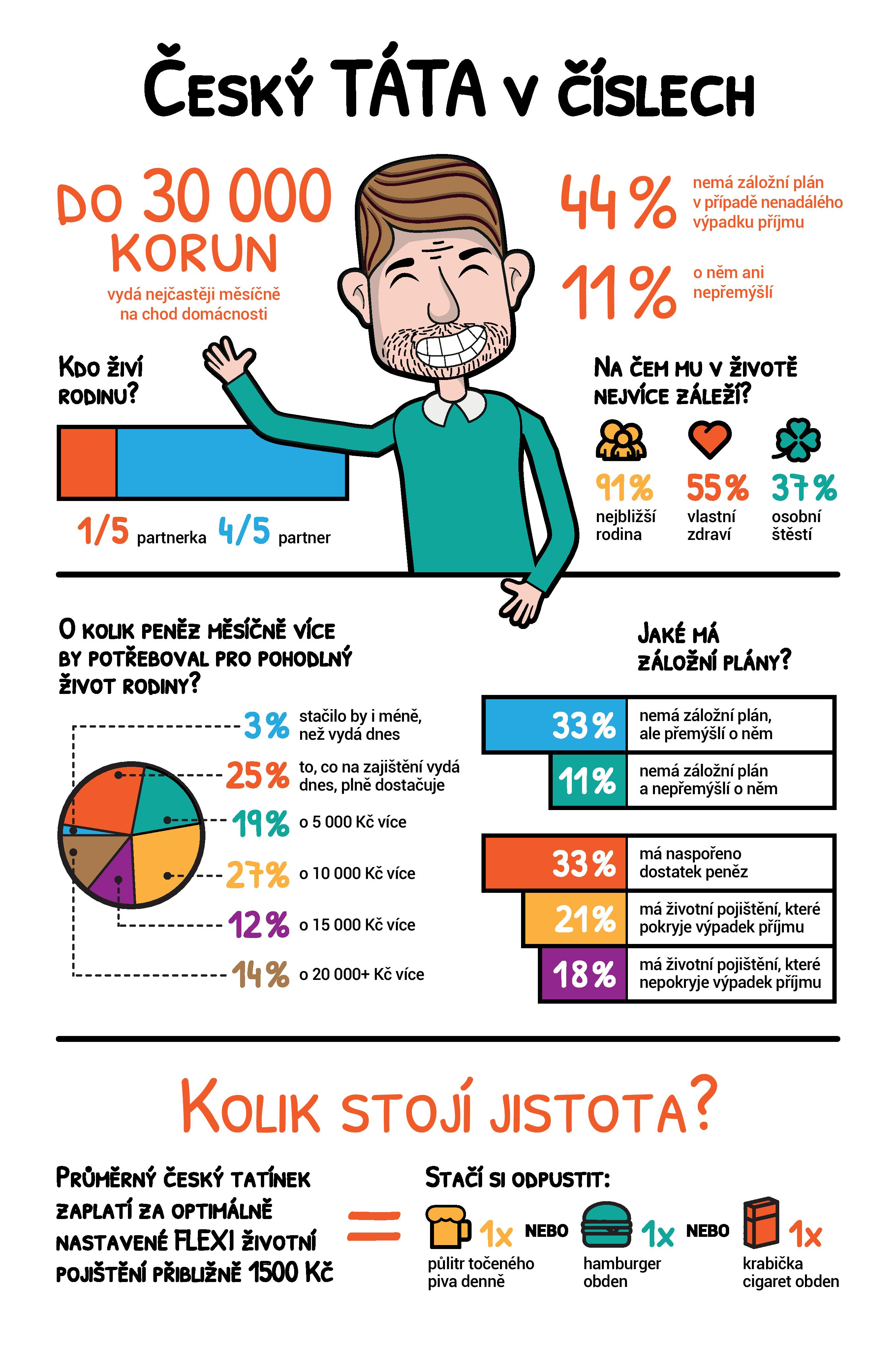 Infografika-PSC